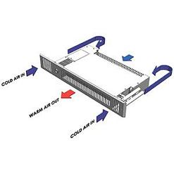 How Plinth Heaters work